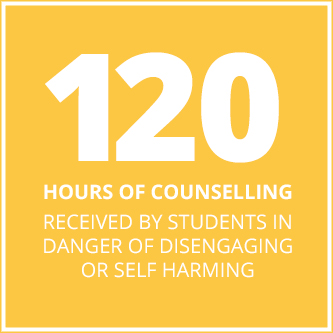 120 hours of counselling
