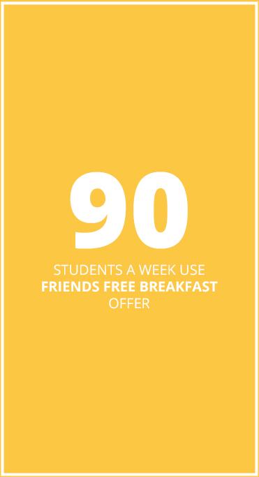 90 free breakfasts