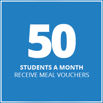 50 Students go hungry
